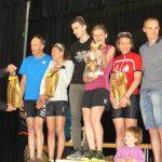 podium cac 39